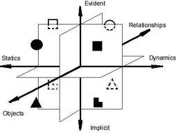 MBTI enneagram type of ESTPs are betas